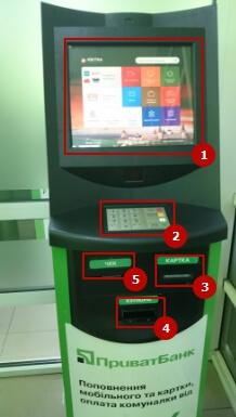 Инструкция по пользованию терминала ПриватБанка