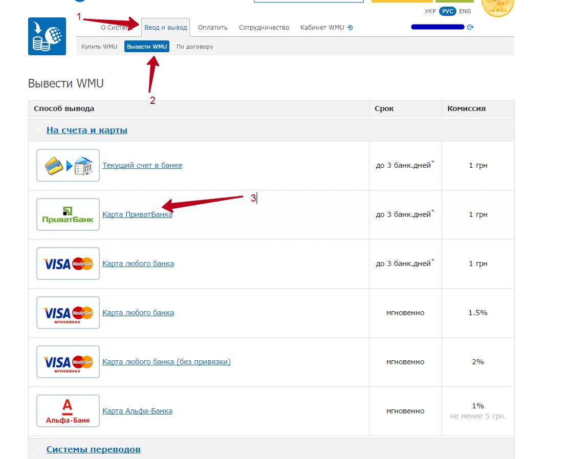 Вывод средств с сайта Webmoney на карточку ПриватБанка