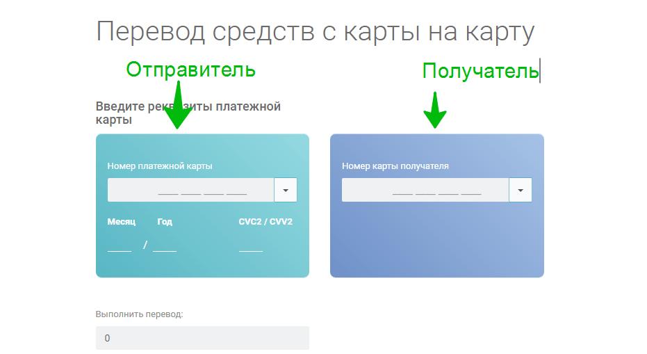 оформить кредит наличными без справок и поручителей онлайн заявка совкомбанк